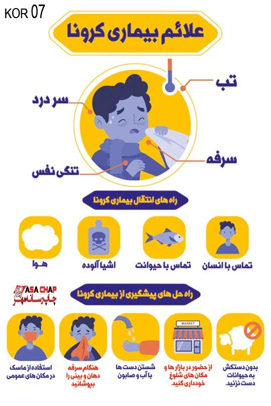 راههای انتقال بیماری کرونا